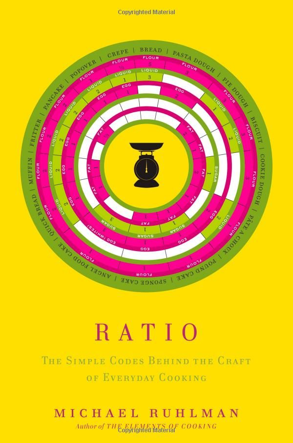 Cooking Ratios: I've heard great things about this cookbook - a big focus on baking and pastas.  Very well reviewed and on my short-list