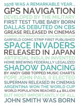 Generate A Personalised 40th Birthday Poster Gift