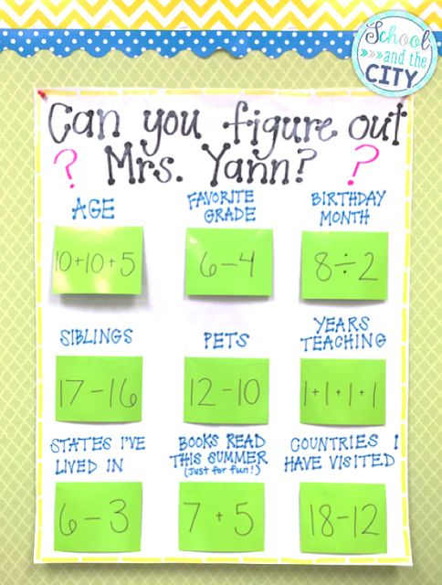 "School and the City: How to Make a Reusable, Interactive, ""Math About Me"" Anchor Chart -- so cute for meet the teacher, open house, or back to school! Adapt the math problems to your grade level."