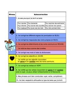 Une grille d'AUTO-CORRECTION qui s'applique super bien dans le cadre d'une pédagogie par différenciation.