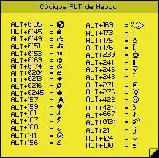 simbolos teclado alt - Buscar con Google