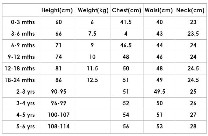 Size Chart Just Chillin Baby Clothes Online South Africa In 2020 Baby Shoe Size Chart Baby Clothes Online Baby Clothes Size Chart