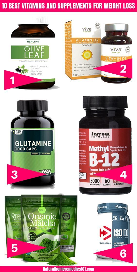 10 Best Vitamins And Supplements For Weight Loss Food And Drink