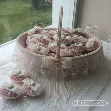 Idea for gift - Love the lace basket and soap packs! :)