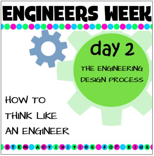 There are a multitude of different types of engineers—from Aerospace Engineers to Zoo Engineers (yes, that is a real thing!), engineering is a broad term for specialized people that have one major thing in common: the Engineering Design Process.