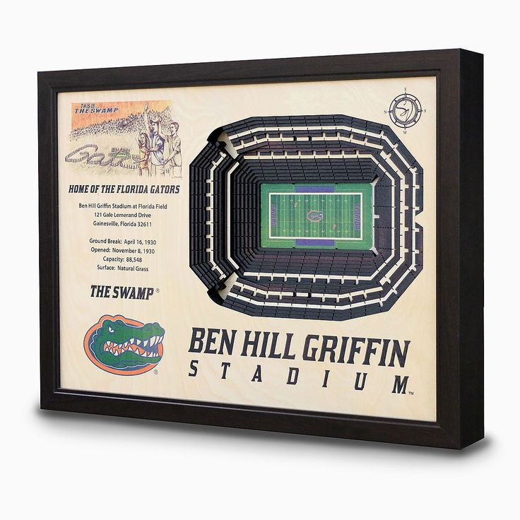 http://www.uncommongoods.com/product/college-football-stadium-art