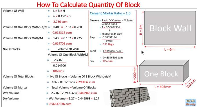 How To Compute Quantity Of Block From Block Masonry And How To Compute Mort Construction Estimating Software Concrete Mix Design Civil Engineering Construction