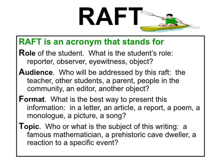 9 best raft writing images on pinterest english language arts writingdifferentiation pronofoot35fo Image collections