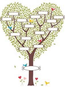 blank family tree template - Yahoo Image Search Results