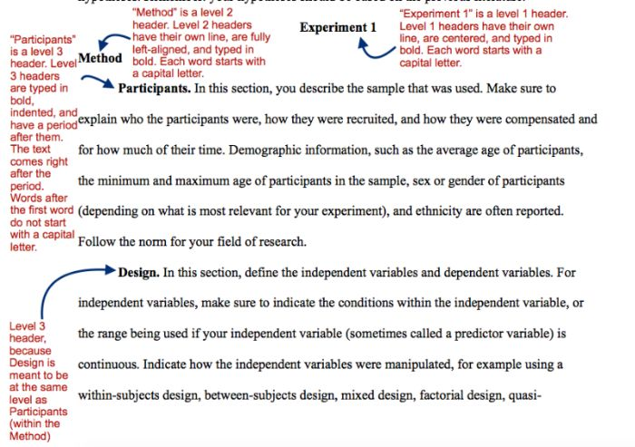 APA paper template http://www.learningscientists.org/blog/2016/3/10-1