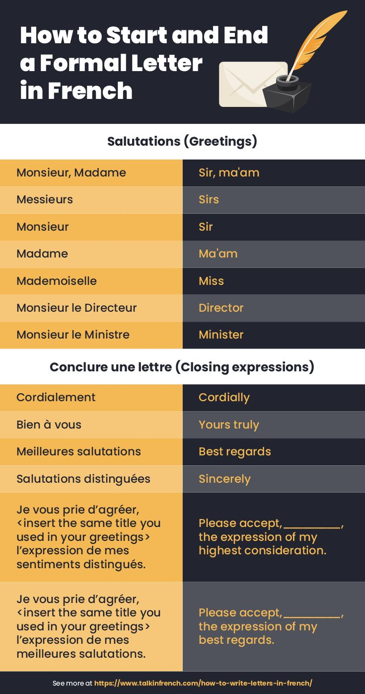 How to Write a Letter in French