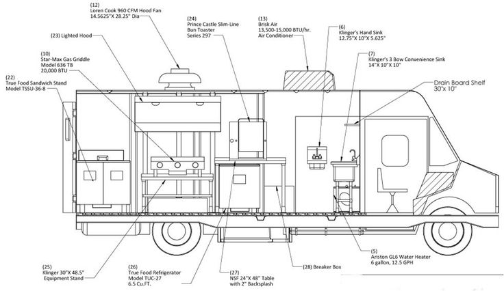 Food truck layout street food pinterest restaurant for Food truck blueprint