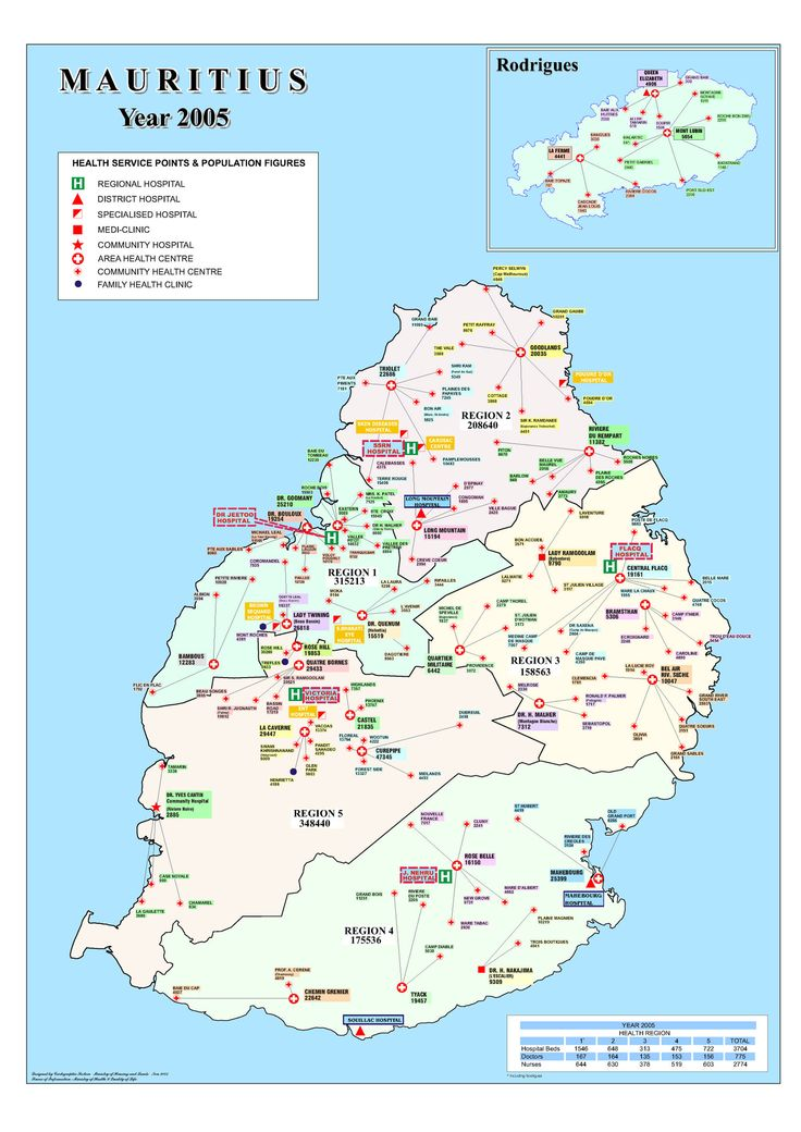 Mauritius Hospitals and Clinics Map