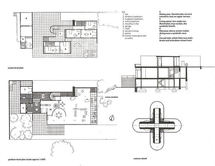 Best 25+ Villa plan ideas on Pinterest | Villa design, Villa and ... - architectural plans