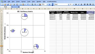 KPI Development Methodology for Dashboard Reporting