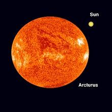 """""""Arcturus is the brightest star in constellation Boötes and the northern celestial hemisphere. Visual magnitude of −0.04, it is the fourth brightest star in the night sky, after −1.46 magnitude Sirius, −0.86 magnitude Canopus, and −0.27 magnitude Alpha Centauri. It is a relatively close star at only 36.7 light-years from Earth, and, together with Vega and Sirius, one of the most luminous stars in the Sun's neighborhood. A type K1.5 IIIpe orange giant star, with an absolute magnitude of -0.30."""""""
