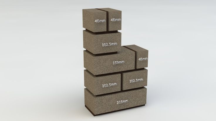 The most common cuts used in #Brickwork today