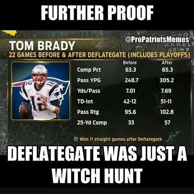 And this is an old graphic stats are better #killthemalltour #bradysback #brady #tb12 #goat #belichick #gronk #edelman #je11 #patriotnation #patriots #superbowl #pats #gronkspike #greatestteam #greatness #tombrady #dola #patsnation #brandincooks #revengetour #legend #beast #gopats #sb51 #patriotssociety #superbowl51 #onemore #blitzfor6 #blitzforsix