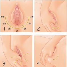 El Masaje Perineal  Si estás en la semana 34 de embarazo, reserva desde ya diez minutos cada noche para tu masaje perineal, hazte con un lubricante y ¡toma nota!