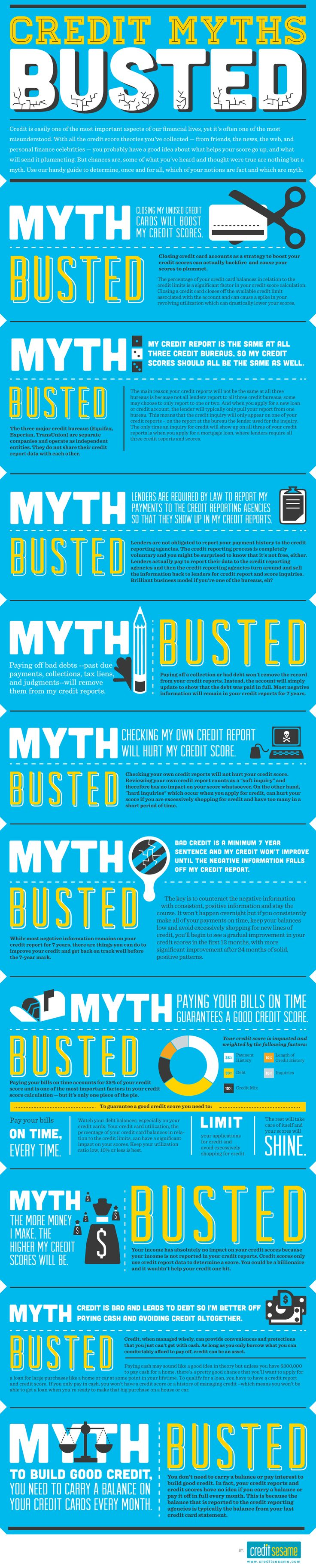 271 best images about credit and debt on pinterest personal common credit myths debunked ccuart Images