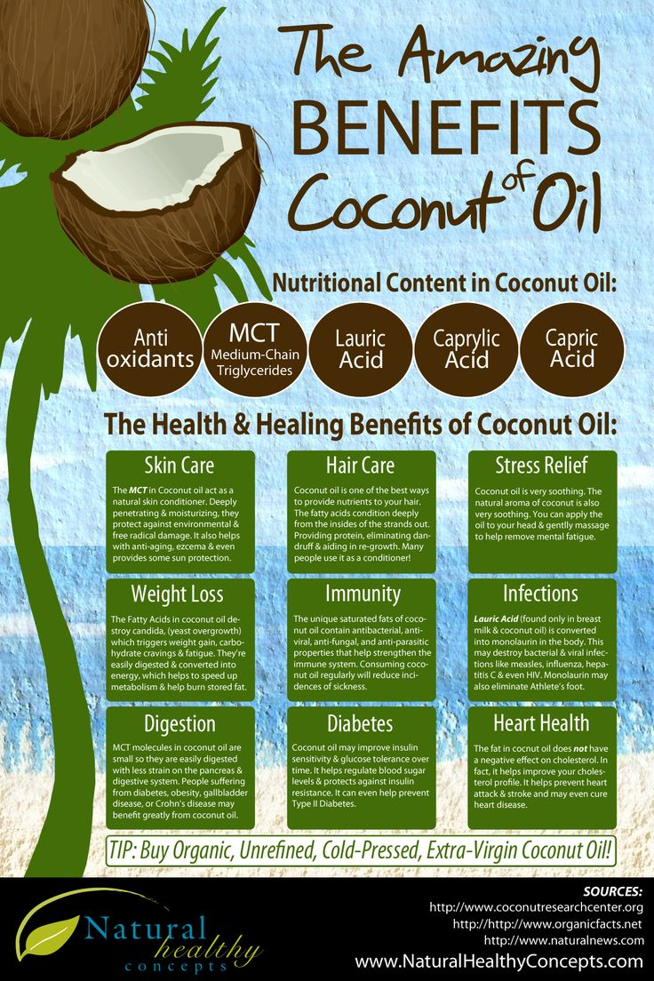 Coconut Oil: The Hero for Your Health {Infographic}   Healthy Concepts with a Nutrition Bias