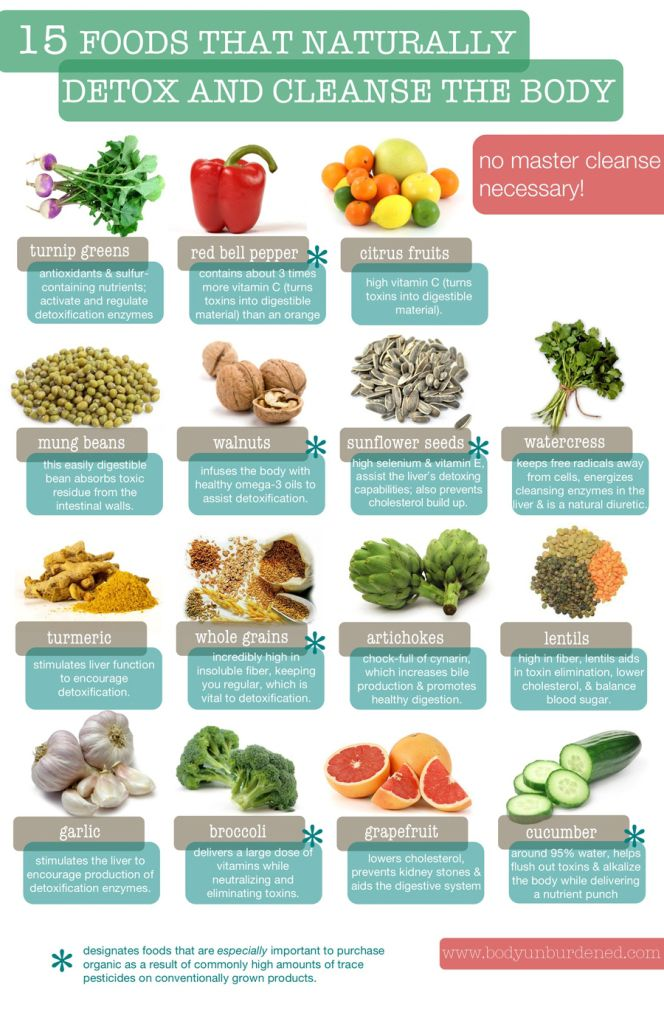 How to Cleanse Your Body: Recommended Detox Foods - HowToFit