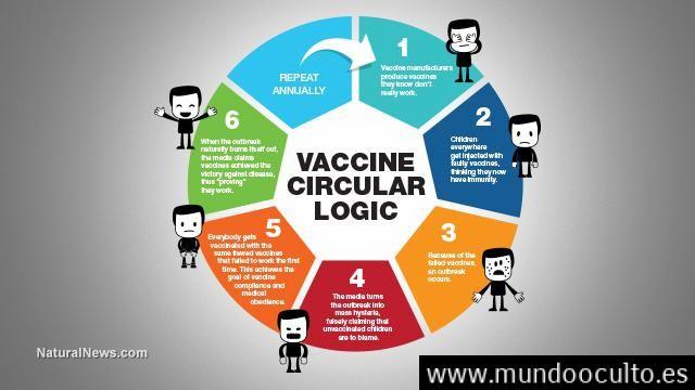 Calendario de vacunación menuda farsa