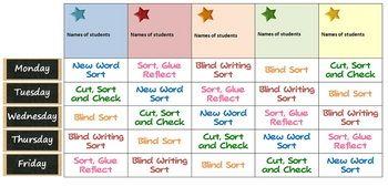 Words Their Way word sorting schedule: Words Sorting, Sorting Teacher Resources, Sorting Schedule, Schools Ideas, Sorting Teacherresourc, Words Work, Spelling Ideas, Display Ideas, Teaching Literacy