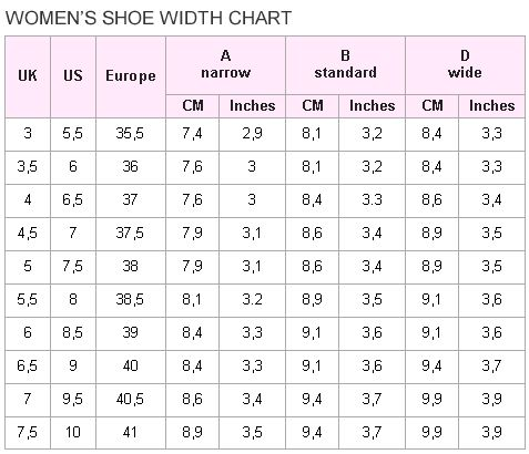 Pin By Georgia Justice On Shoe Ideas Women Shoes Size