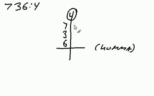 Ny metode lærer alle at dividere på 5 min.  og det virker.. Denne må jeg prøve ut på elevene mine.