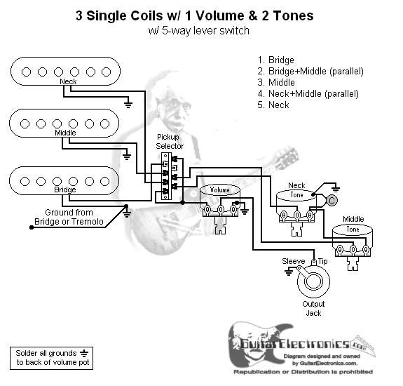 Guitar Wiring Diagram 2 Humbuckers/3-Way Toggle Switch/1 Volume/2 ...