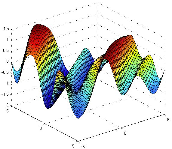 Gaussian Processes for Dummies ·
