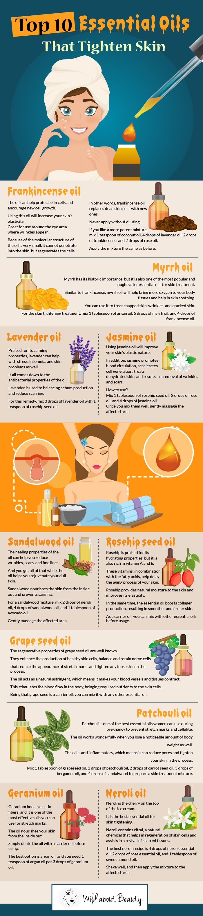 Best Essential Oils for Skin Tightening – How to Get Rid of Saggy ...