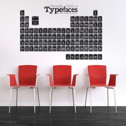 PERIODIC TABLE OF TYPEFACES WALL DECAL
