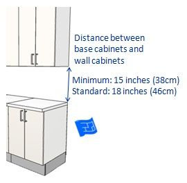 Kitchen cabinet dimensions wall cabinet height and for Standard space between counter and upper cabinets