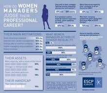 The ESCP Europe Executive MBA: Empowering women to aim high