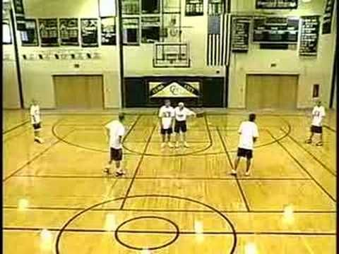 Simple Basketball Plays - Split The Post BOOOOM BABYYYY