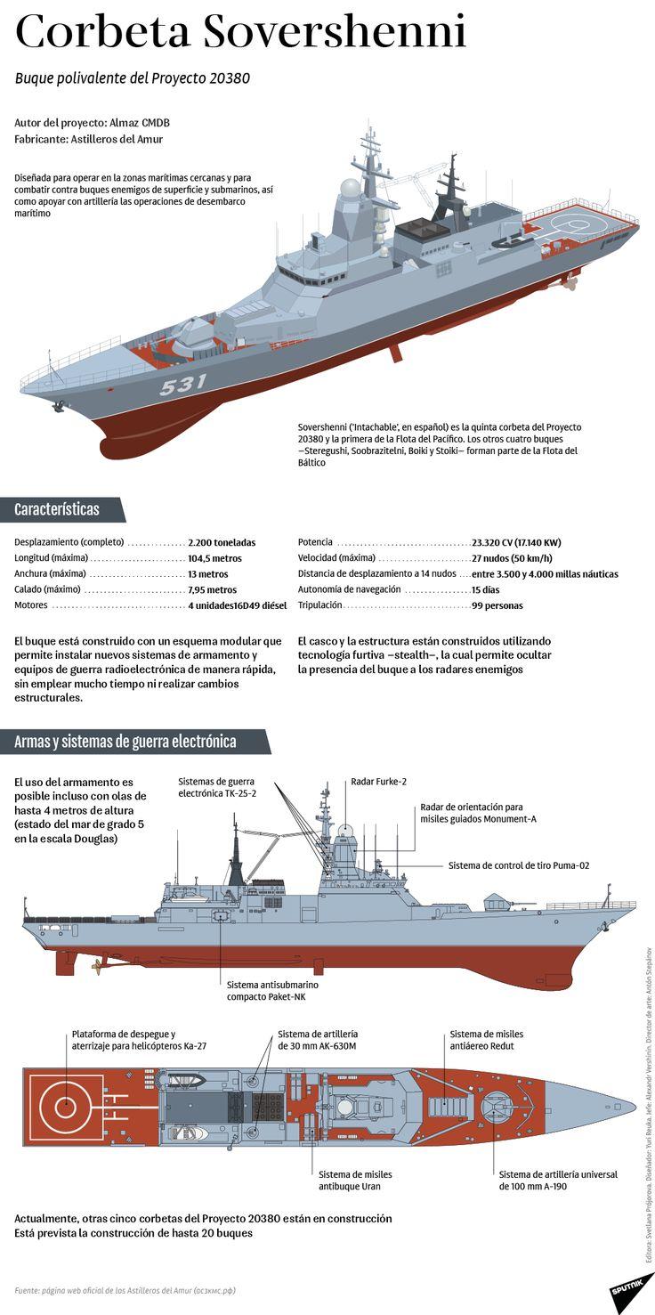 La 'intachable' corbeta rusa Sovershenni