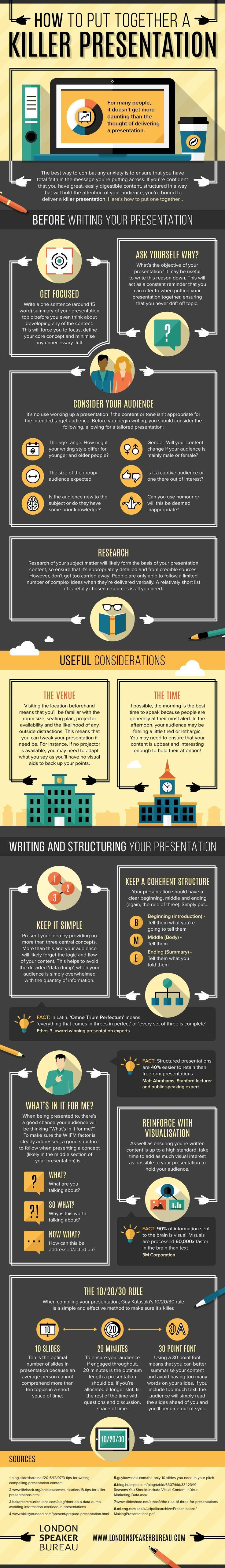 How To Put Together A Killer Presentation #Infographic #GraphicDesign #HowTo