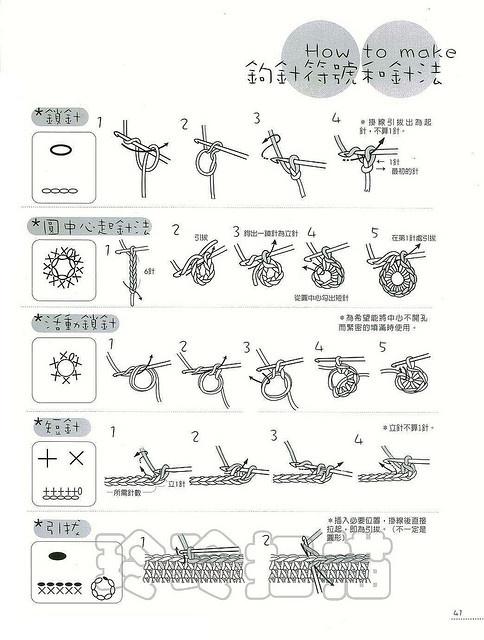 60 Best Japaneese Knitting Symbols Images On Pinterest Knitting