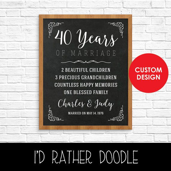 Ideas For 40th Wedding Anniversary Gifts: 40 Years Wedding Anniversary