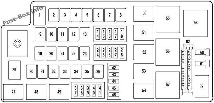 Under-hood fuse box diagram: Ford Freestyle (2005) | Fuse box, Freestyle,  FusesPinterest