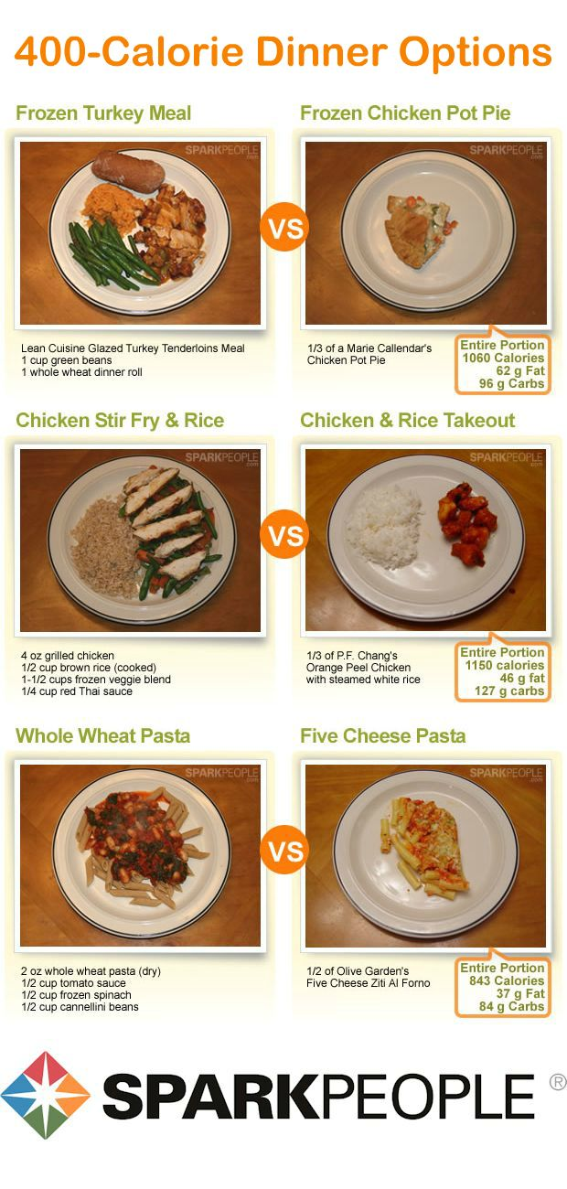 See what 400 calories of dinner looks like: Real portions of real foods! | via @SparkPeople