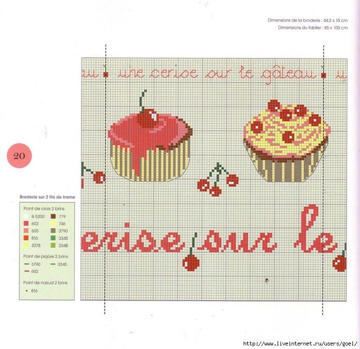 Les 86 meilleures images propos de diagrammes cuisine - Cuisine et croix roussien ...