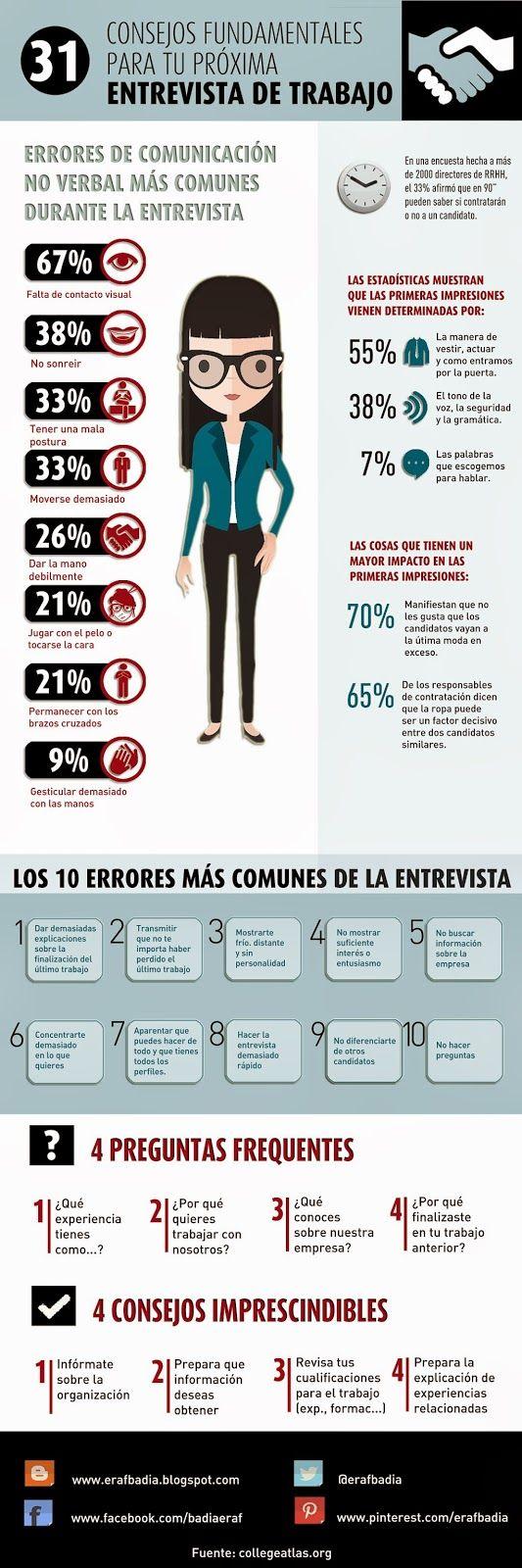 Hola: Una infografía con 31 consejos fundamentales para una entrevista de trabajo. Vía Un saludo