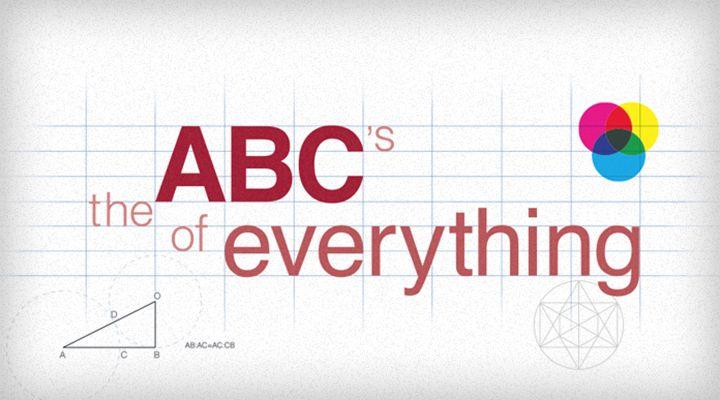 The ABC's of everything... #Iloveideas