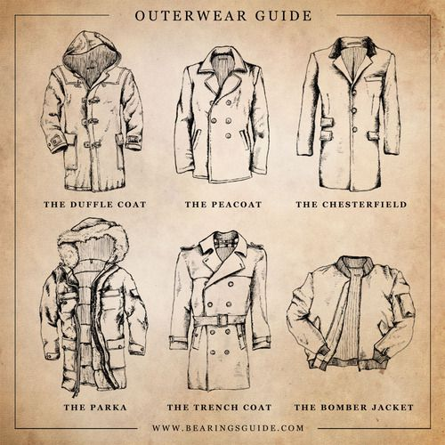 vicedistrict:    A guide for the cold… #fashion