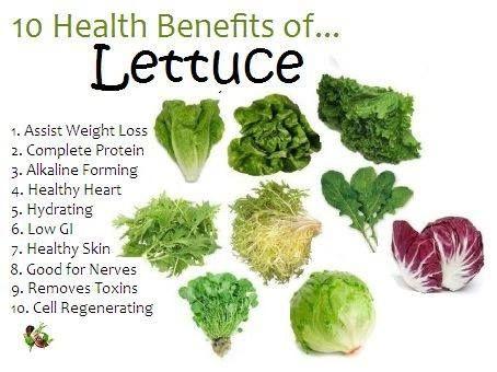 Health benefits of #Lettuce