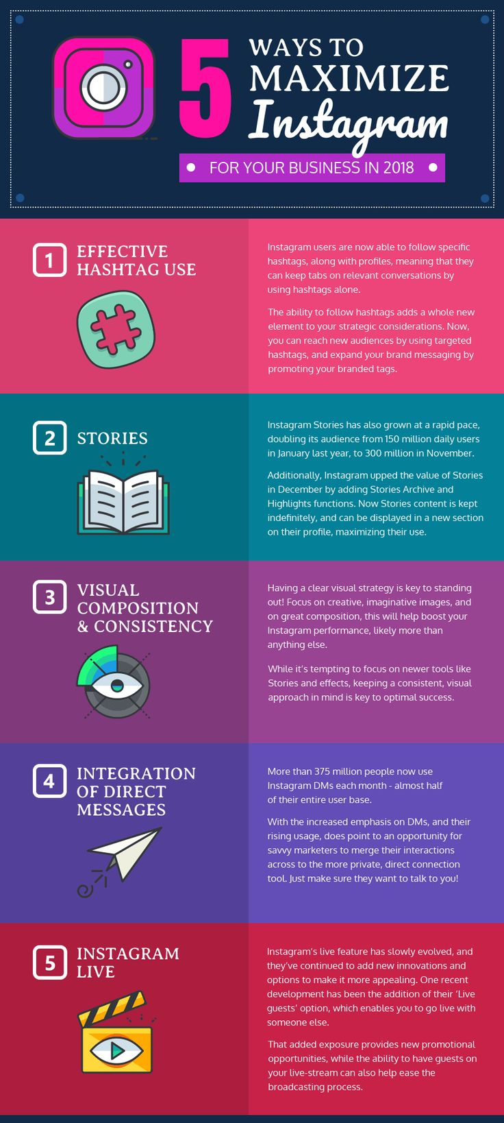 37 best Infographic Templates images on Pinterest | Infographic ...