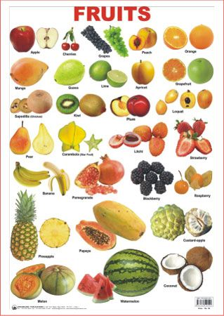Fruits And Vegetables Names In Hindi English Lessons